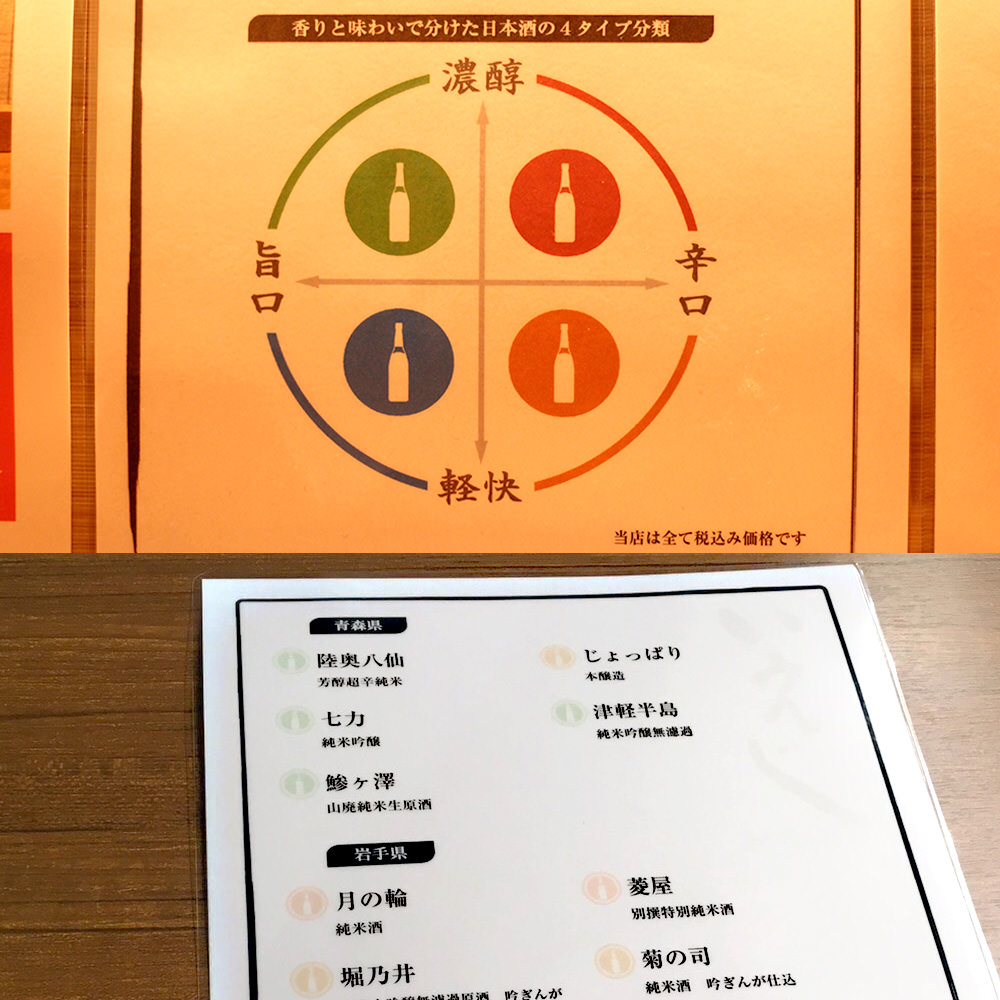 The four dimensions and icons for the flavor of sake, the same icons are written on their menu.